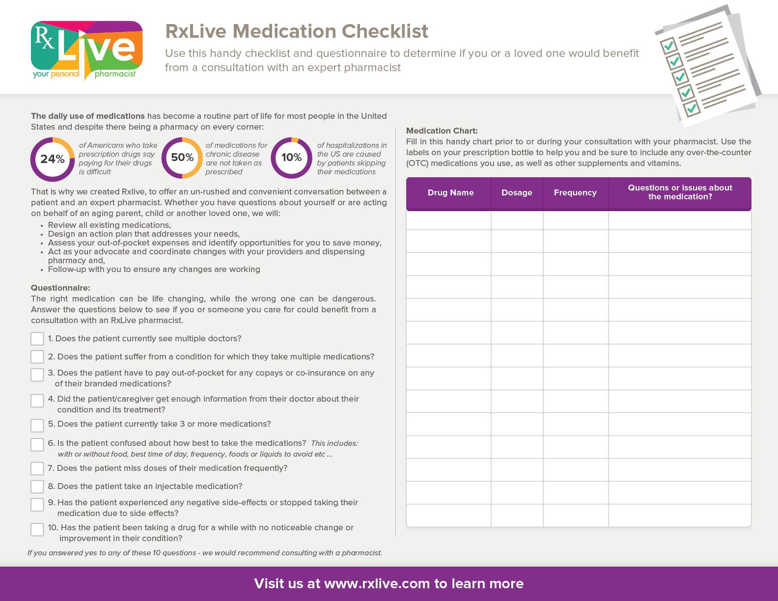 RxLive - Medication Checklist.png