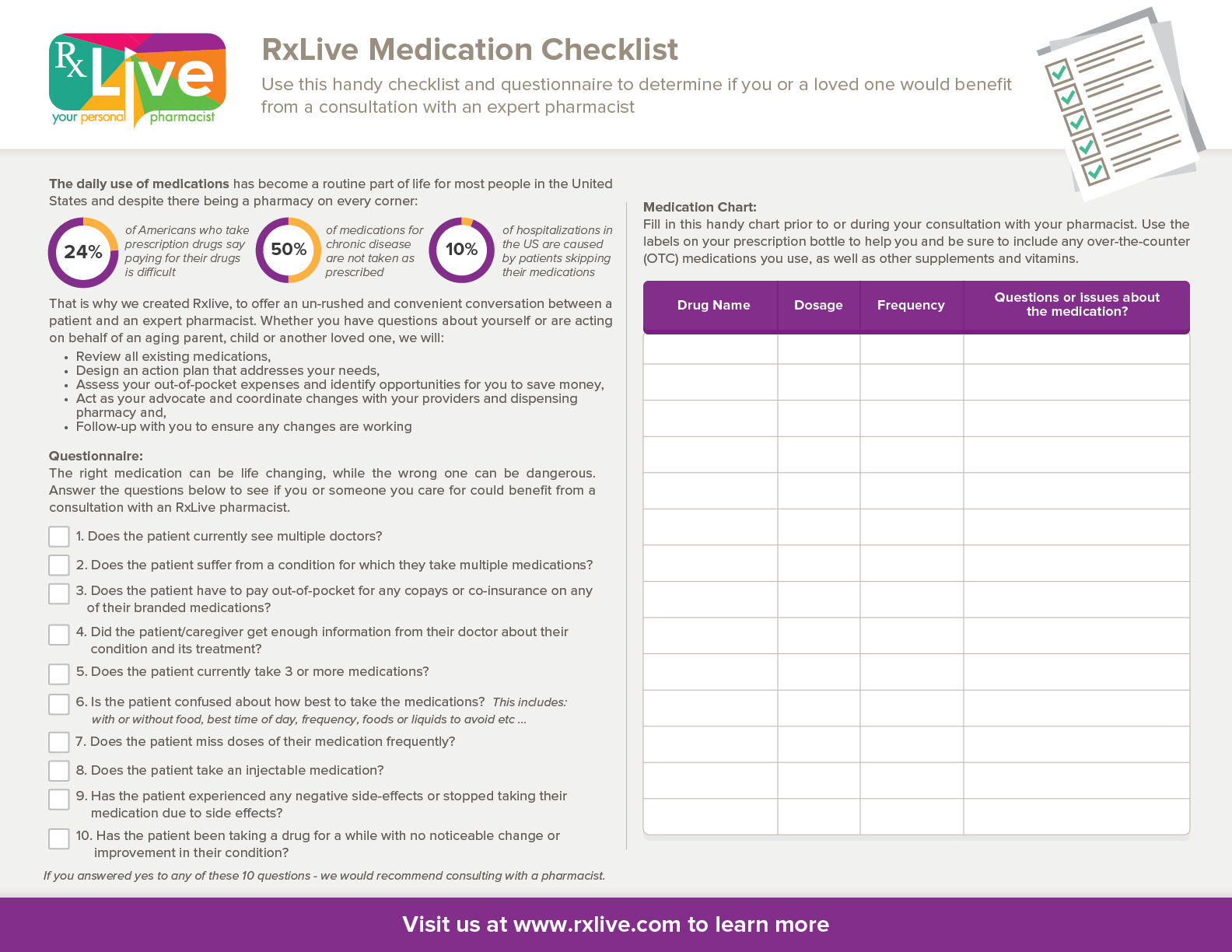RxLive - Medication Checklist.png